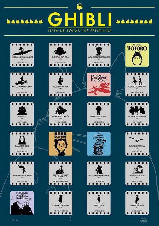 Anime Poster – Películas Studio Ghibli